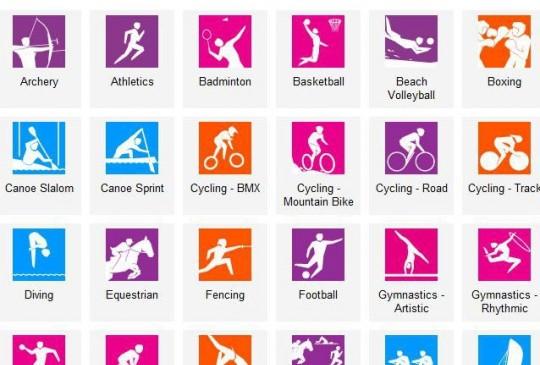 Danh sách môn thể thao qua hình ảnh và ngôn ngữ